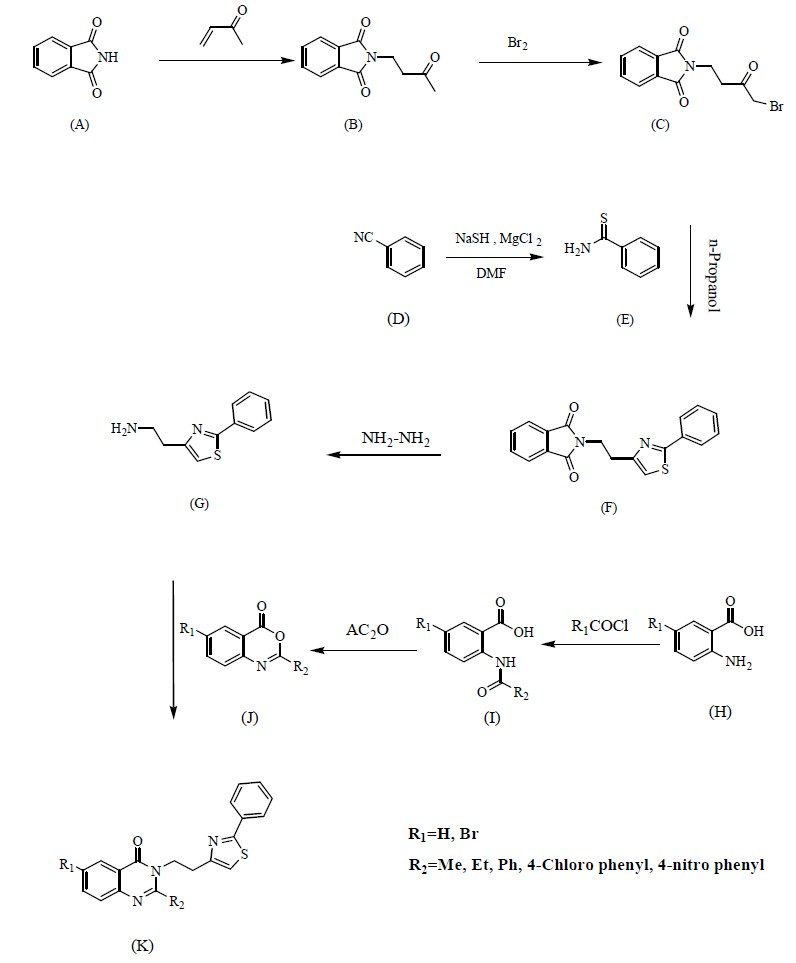 Research in pharmaceutical sciences table of contents synthesis and cytotoxic evaluation of some new 3 2 2 phenylthiazol 4 yl ethyl quinazolin 43h one derivatives with potential anticancer effects fandeluxe Choice Image
