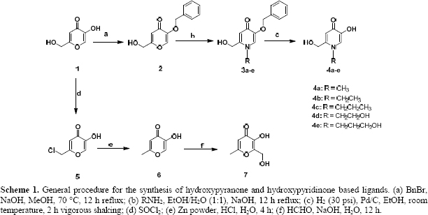 Synthesis and antileishmanial activity of antimony (V