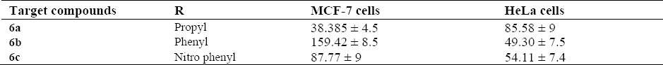 Table 1: The IC<sub>50</sub> &#956;M) of tested compounds against MCF7 and Hela cell lines.